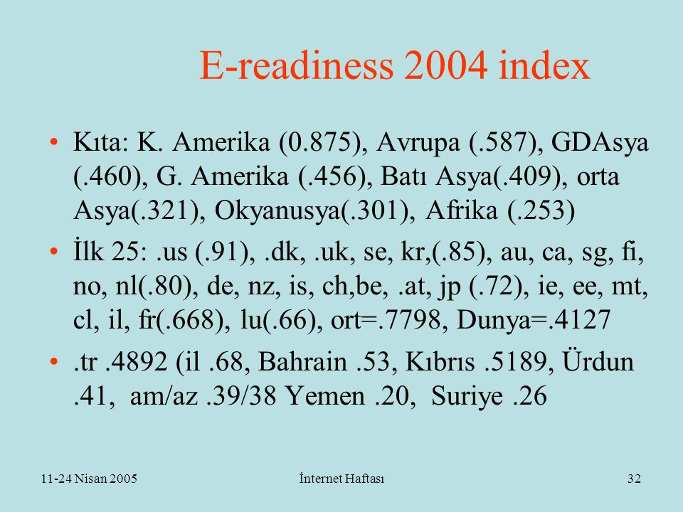 E-readiness 2004 index