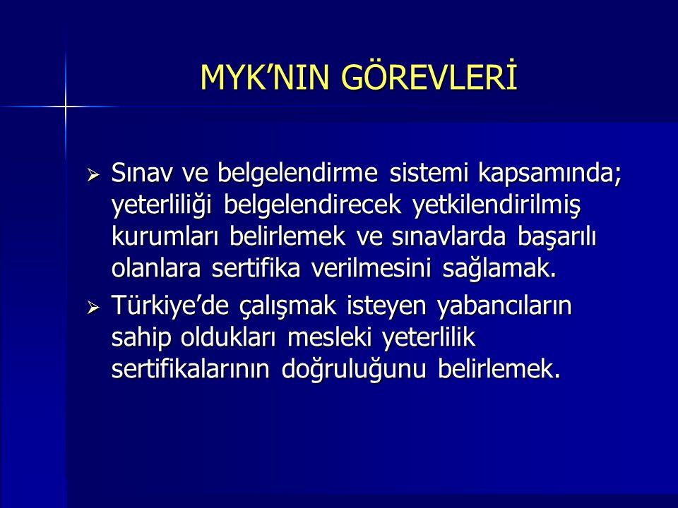 MYK'NIN GÖREVLERİ