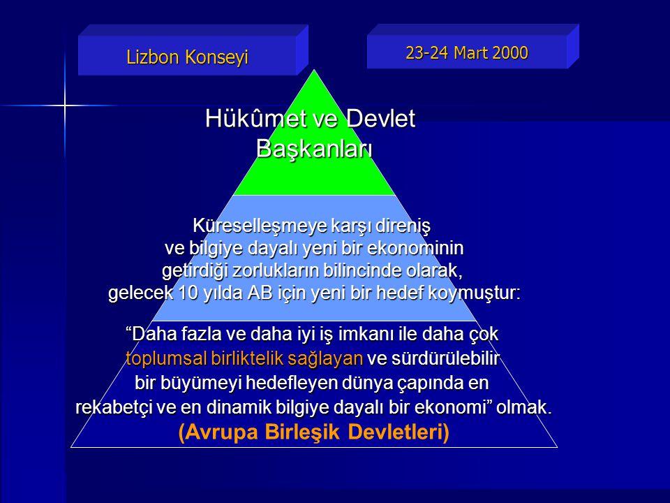 Lizbon Konseyi 23-24 Mart 2000
