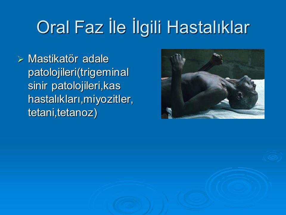 Oral Faz İle İlgili Hastalıklar