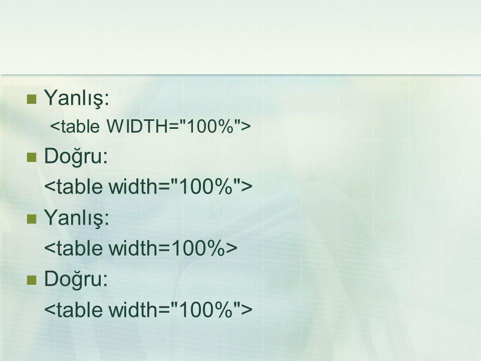<table width= 100% > <table width=100%>