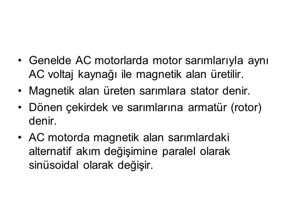 Genelde AC motorlarda motor sarımlarıyla aynı AC voltaj kaynağı ile magnetik alan üretilir.