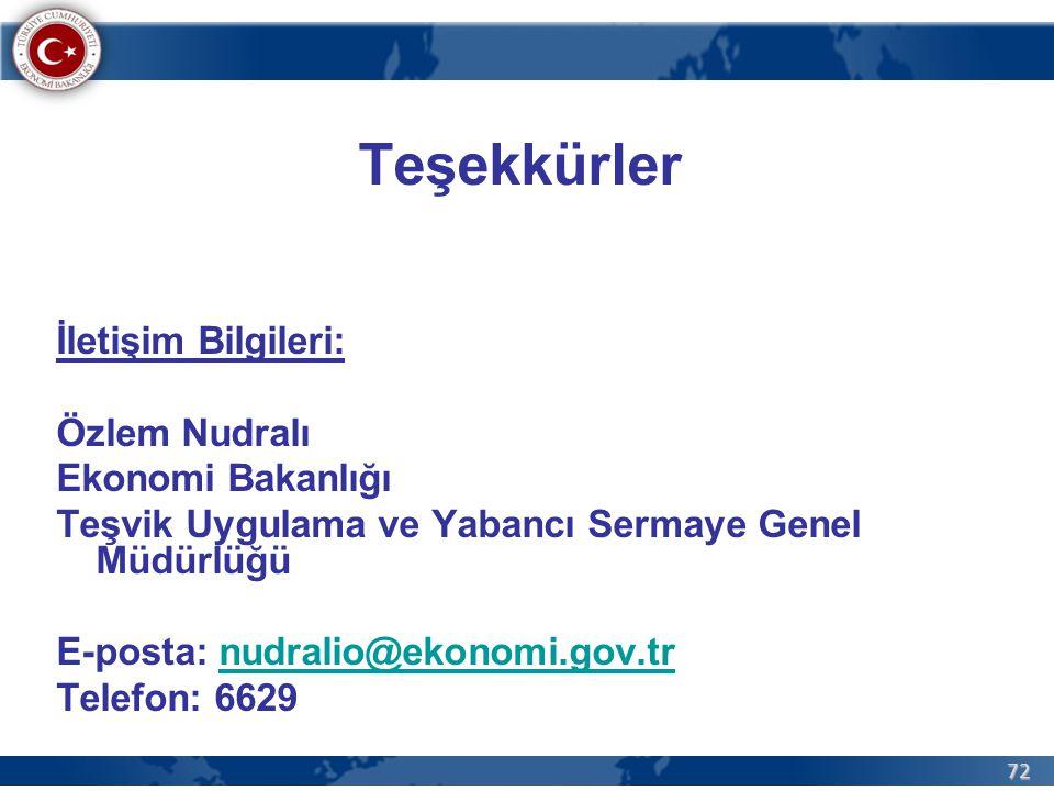 Teşekkürler İletişim Bilgileri: Özlem Nudralı Ekonomi Bakanlığı