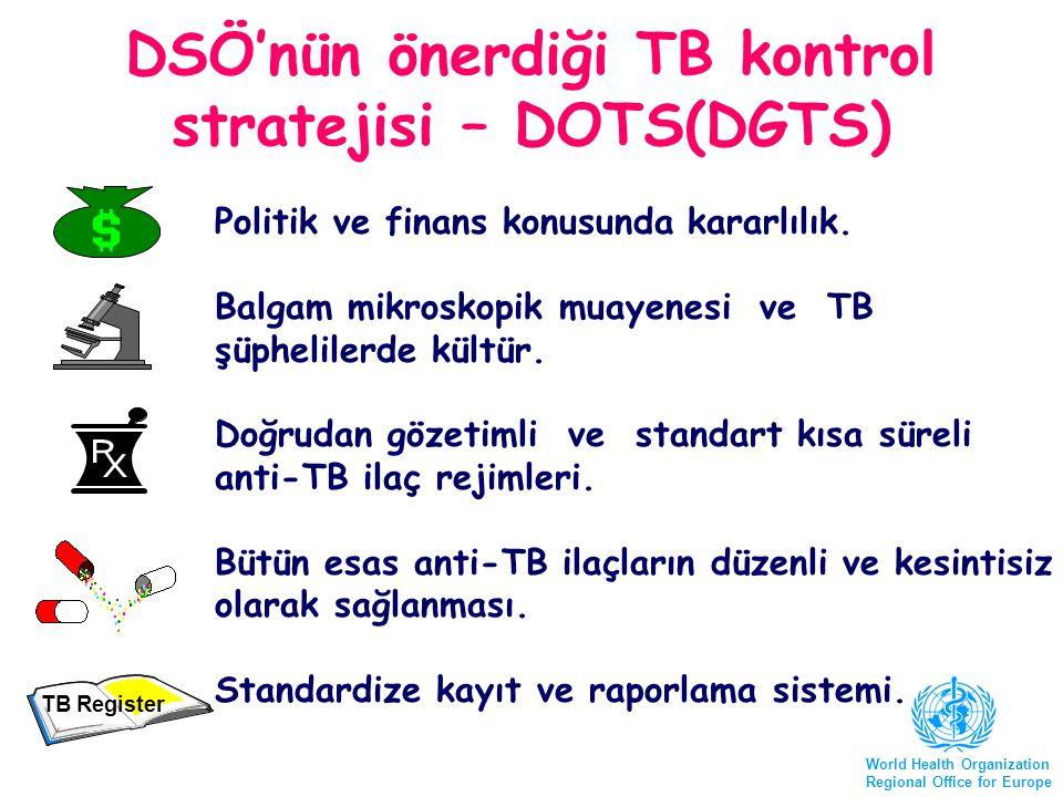 DSÖ'nün önerdiği TB kontrol stratejisi – DOTS(DGTS)