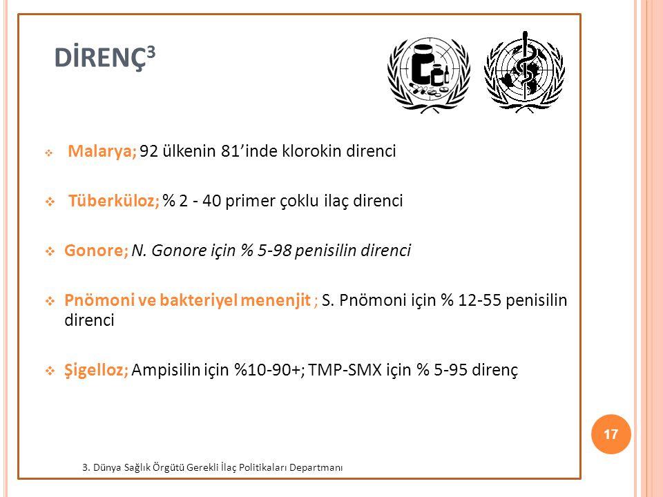 DİRENÇ3 Tüberküloz; % 2 - 40 primer çoklu ilaç direnci