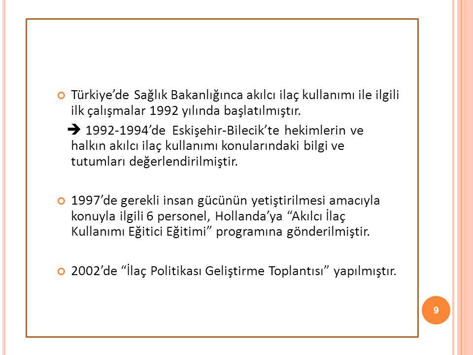 Türkiye'de Sağlık Bakanlığınca akılcı ilaç kullanımı ile ilgili ilk çalışmalar 1992 yılında başlatılmıştır.