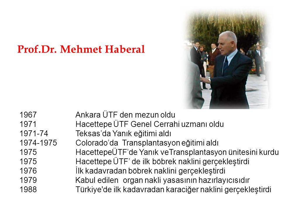Prof.Dr. Mehmet Haberal 1967 Ankara ÜTF den mezun oldu