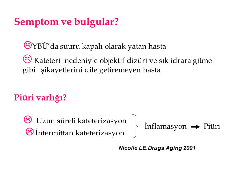 Semptom ve bulgular YBÜ'da şuuru kapalı olarak yatan hasta.