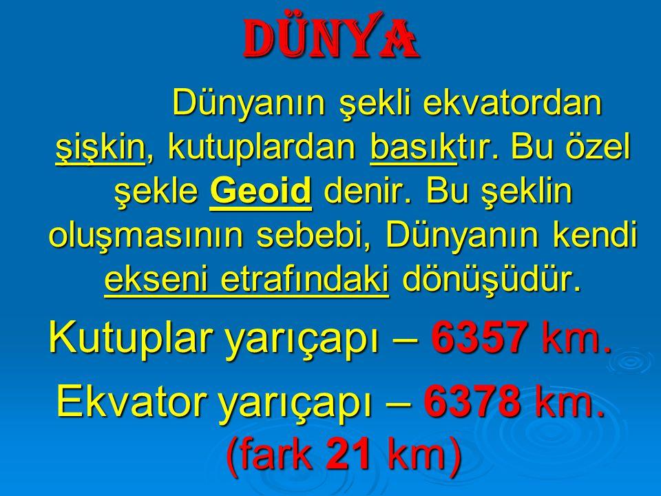Ekvator yarıçapı – 6378 km. (fark 21 km)