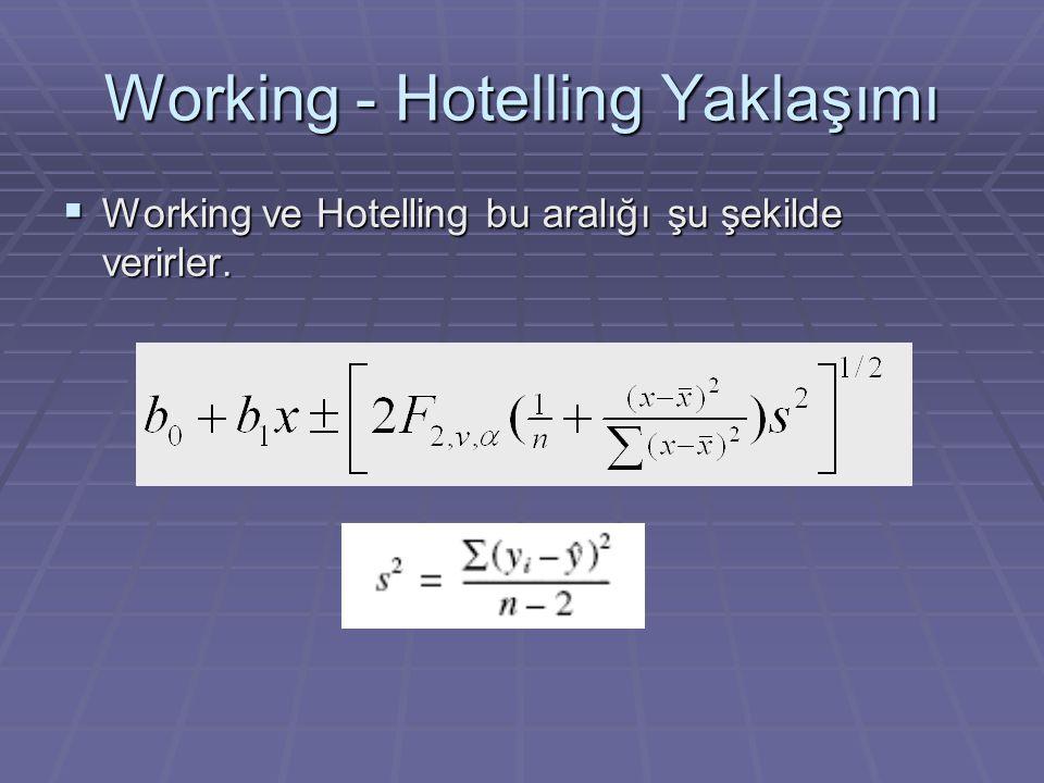 Working - Hotelling Yaklaşımı