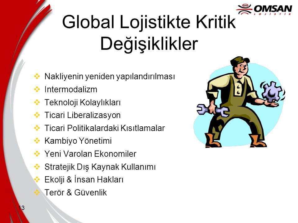Global Lojistikte Kritik Değişiklikler