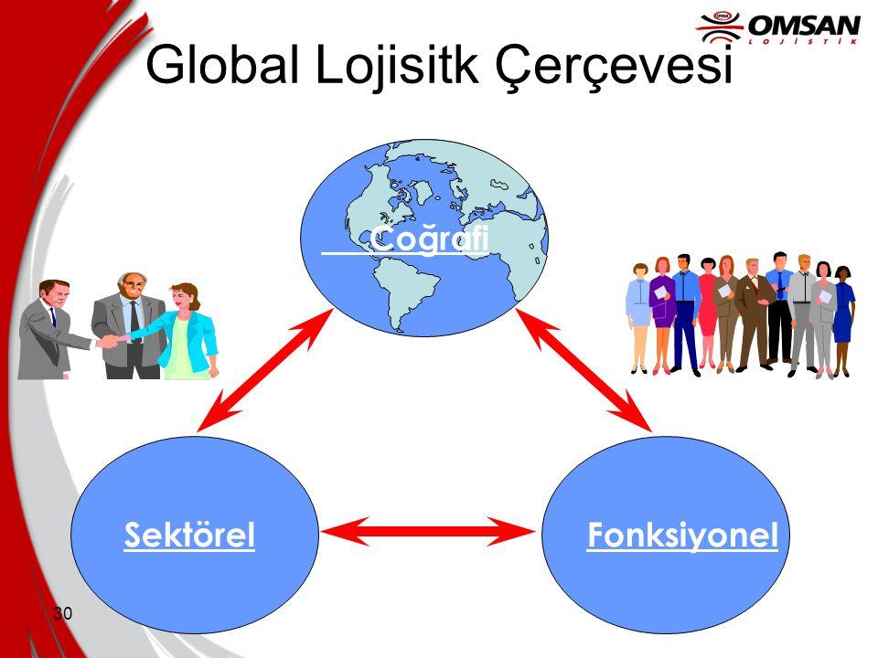 Global Lojisitk Çerçevesi