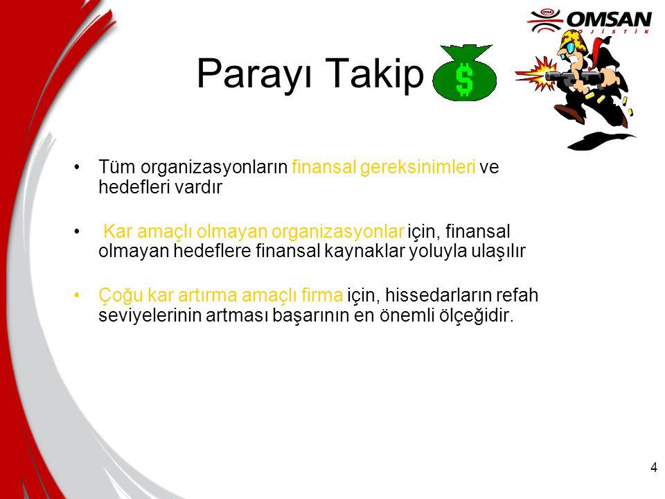 Parayı Takip et Tüm organizasyonların finansal gereksinimleri ve hedefleri vardır.