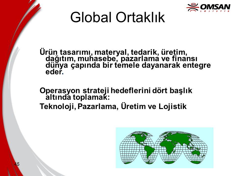 Global Ortaklık Ürün tasarımı, materyal, tedarik, üretim, dağıtım, muhasebe, pazarlama ve finansı dünya çapında bir temele dayanarak entegre eder.