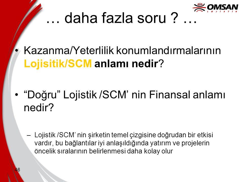 … daha fazla soru … Kazanma/Yeterlilik konumlandırmalarının Lojisitik/SCM anlamı nedir Doğru Lojistik /SCM' nin Finansal anlamı nedir