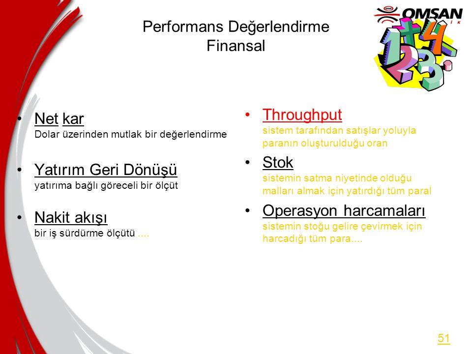 Performans Değerlendirme Finansal