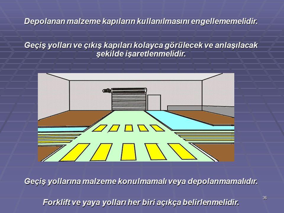 Depolanan malzeme kapıların kullanılmasını engellememelidir.