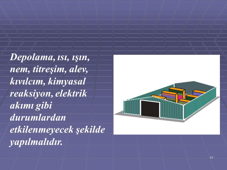Depolama, ısı, ışın, nem, titreşim, alev, kıvılcım, kimyasal reaksiyon, elektrik akımı gibi durumlardan etkilenmeyecek şekilde yapılmalıdır.