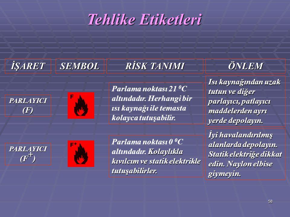 Tehlike Etiketleri İŞARET SEMBOL RİSK TANIMI ÖNLEM