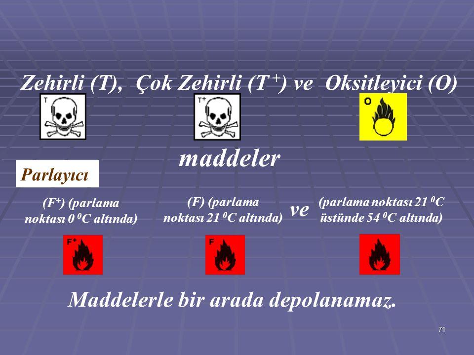 maddeler Zehirli (T), Çok Zehirli (T +) ve Oksitleyici (O) ve