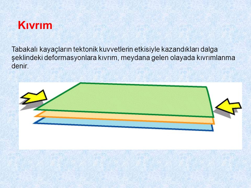 Kıvrım Tabakalı kayaçların tektonik kuvvetlerin etkisiyle kazandıkları dalga. şeklindeki deformasyonlara kıvrım, meydana gelen olayada kıvrımlanma.