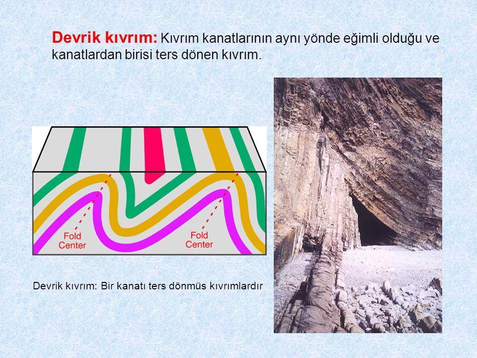 Devrik kıvrım: Kıvrım kanatlarının aynı yönde eğimli olduğu ve
