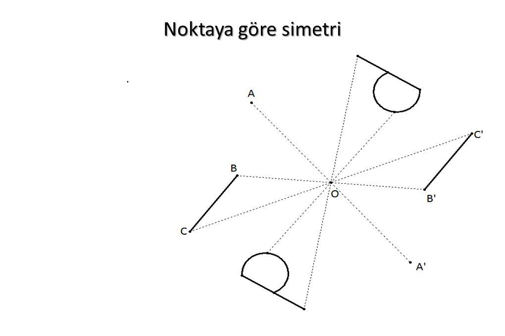 Noktaya göre simetri .