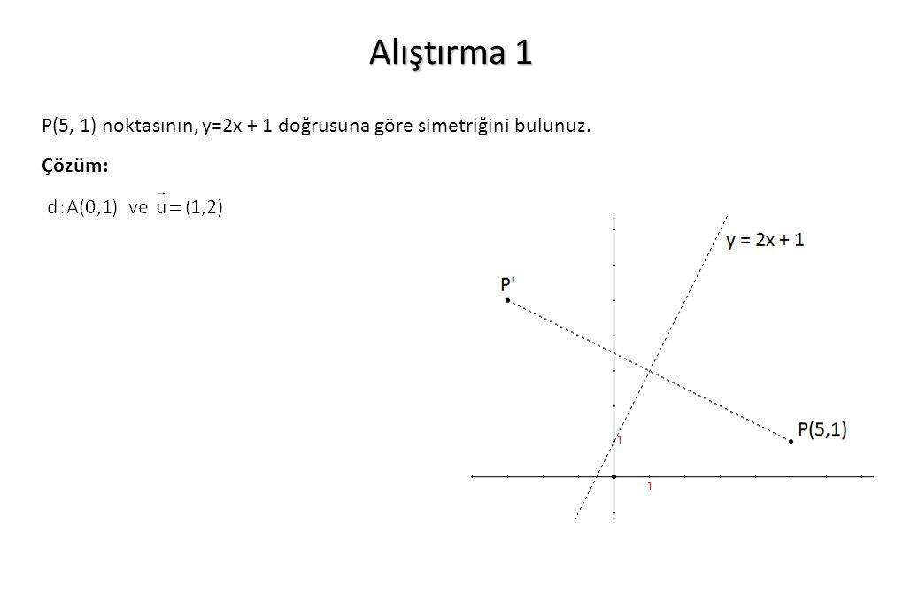 Alıştırma 1 P(5, 1) noktasının, y=2x + 1 doğrusuna göre simetriğini bulunuz. Çözüm: