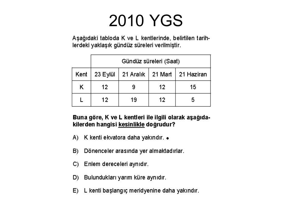 2010 YGS