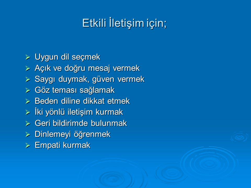 Etkili İletişim için; Uygun dil seçmek Açık ve doğru mesaj vermek