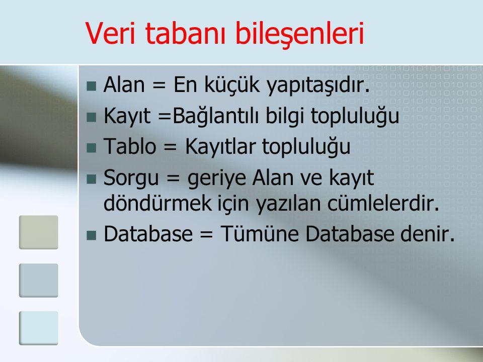 Veri tabanı bileşenleri