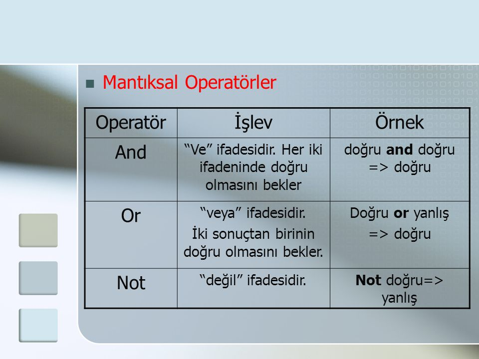 Mantıksal Operatörler Operatör İşlev Örnek And