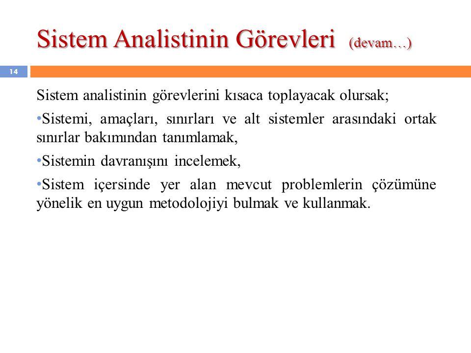 Sistem Analistinin Görevleri (devam…)