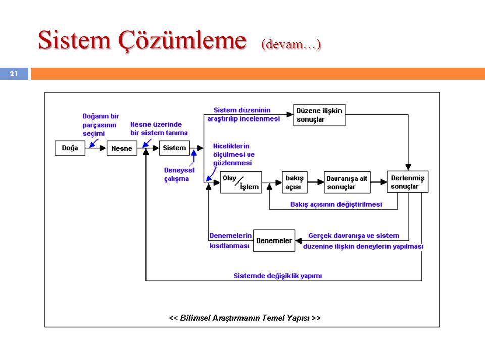 Sistem Çözümleme (devam…)