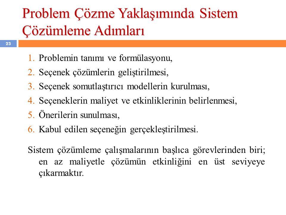 Problem Çözme Yaklaşımında Sistem Çözümleme Adımları