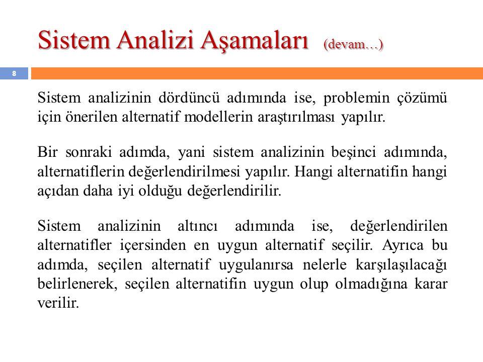 Sistem Analizi Aşamaları (devam…)