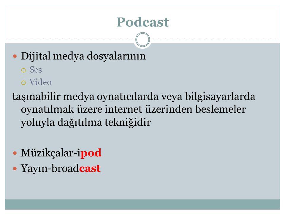 Podcast Dijital medya dosyalarının