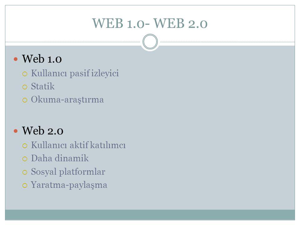 WEB 1.0- WEB 2.0 Web 1.0 Web 2.0 Kullanıcı pasif izleyici Statik