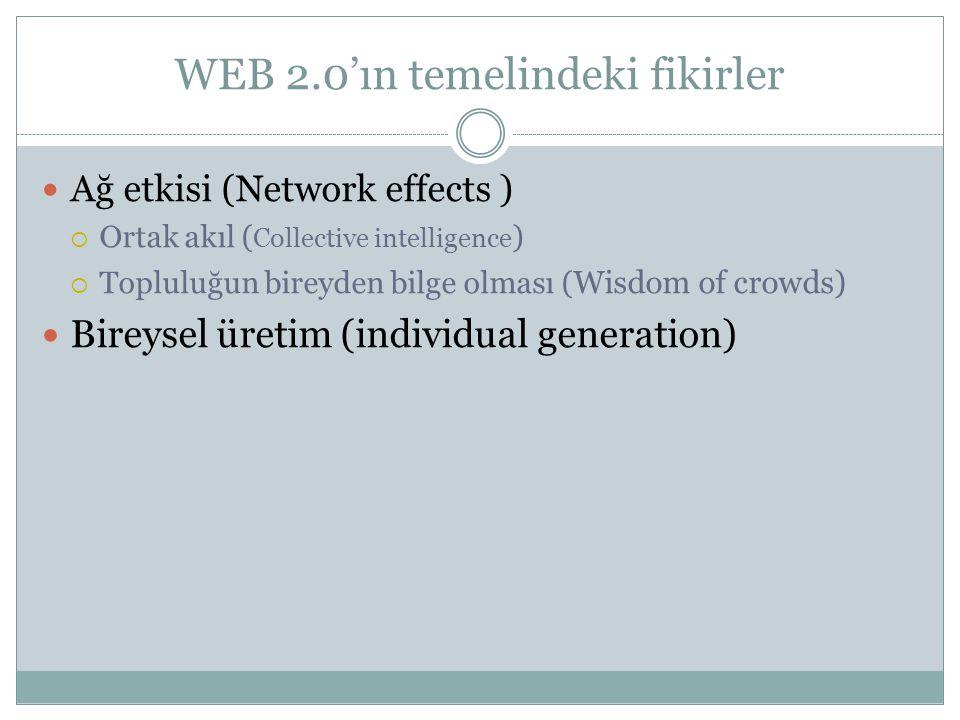 WEB 2.0'ın temelindeki fikirler