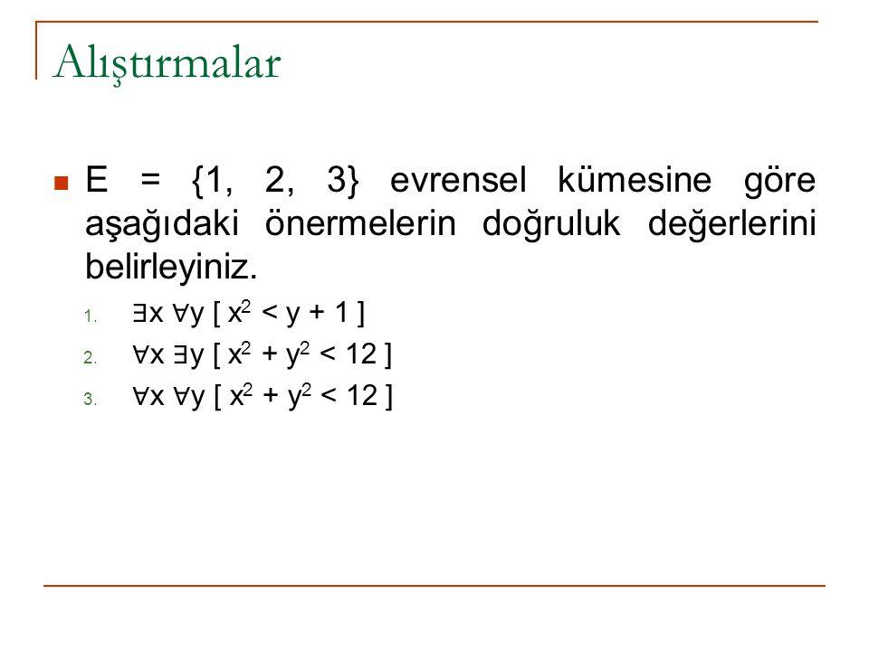 Alıştırmalar E = {1, 2, 3} evrensel kümesine göre aşağıdaki önermelerin doğruluk değerlerini belirleyiniz.