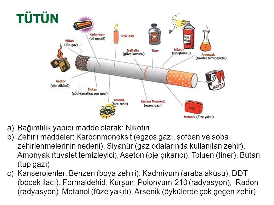 TÜTÜN Bağımlılık yapıcı madde olarak: Nikotin