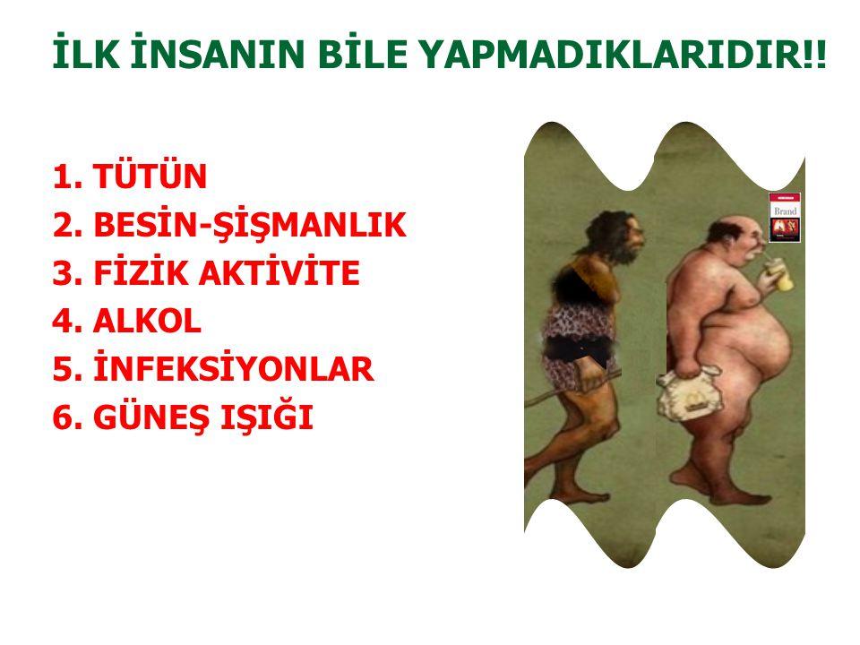İLK İNSANIN BİLE YAPMADIKLARIDIR!!