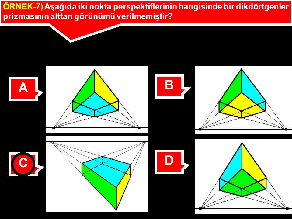 ÖRNEK-7) Aşağıda iki nokta perspektiflerinin hangisinde bir dikdörtgenler prizmasının alttan görünümü verilmemiştir