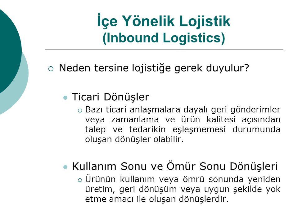 İçe Yönelik Lojistik (Inbound Logistics)