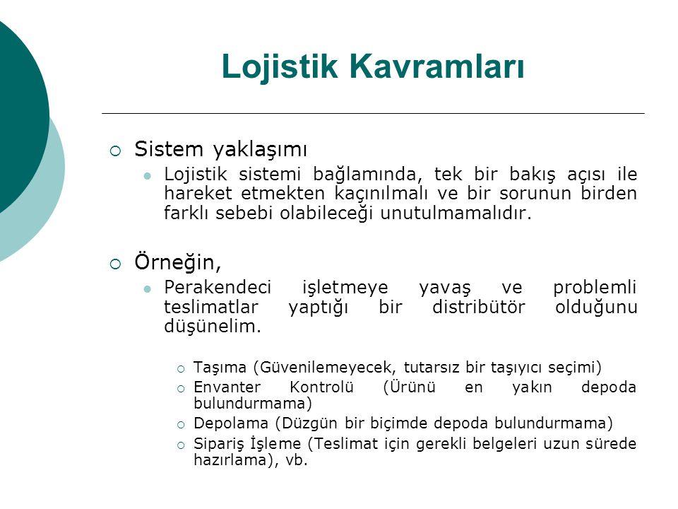 Lojistik Kavramları Sistem yaklaşımı Örneğin,
