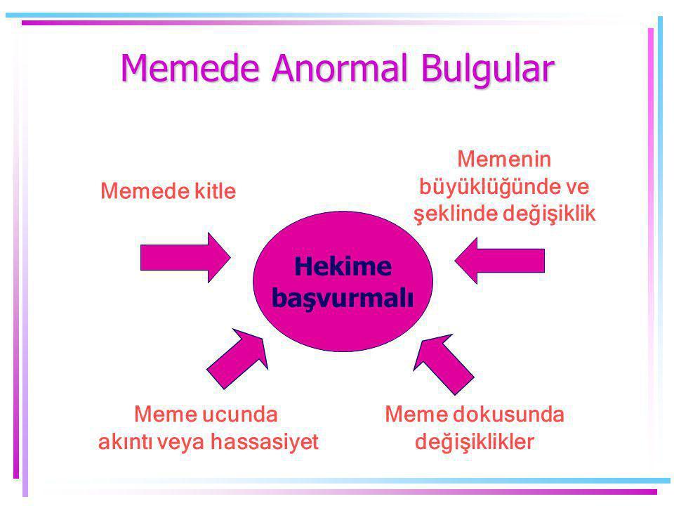 Memede Anormal Bulgular
