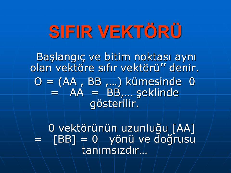 SIFIR VEKTÖRÜ Başlangıç ve bitim noktası aynı olan vektöre sıfır vektörü'' denir.