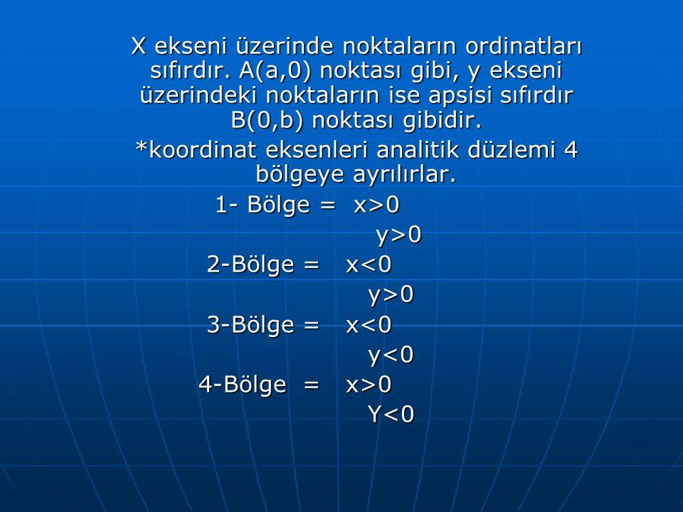 *koordinat eksenleri analitik düzlemi 4 bölgeye ayrılırlar.