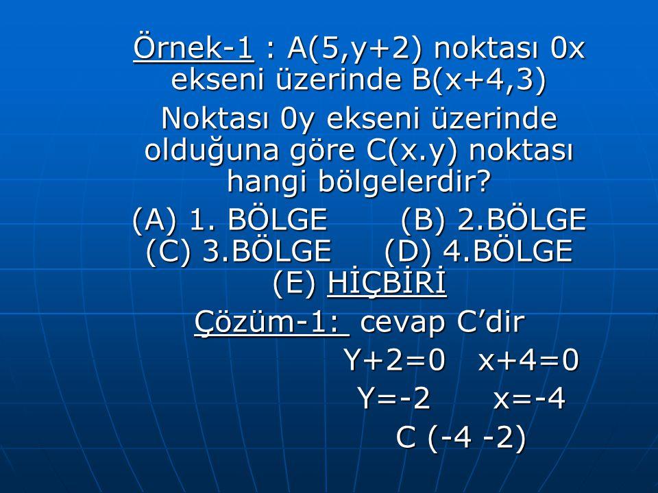 Örnek-1 : A(5,y+2) noktası 0x ekseni üzerinde B(x+4,3)