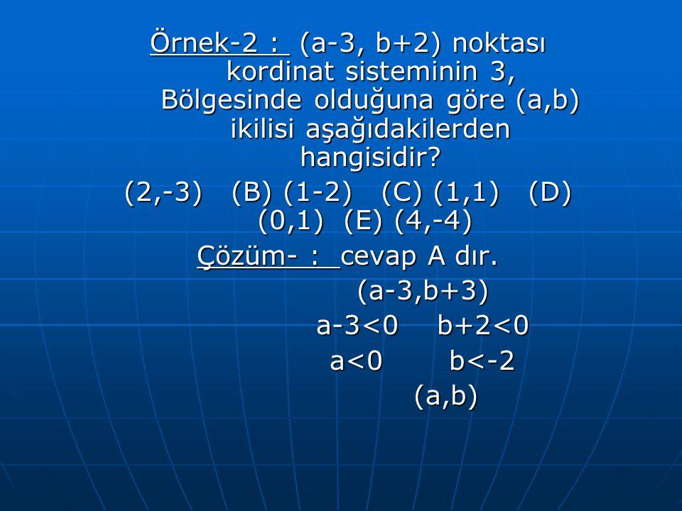 (2,-3) (B) (1-2) (C) (1,1) (D) (0,1) (E) (4,-4)